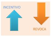 revoca incentivi