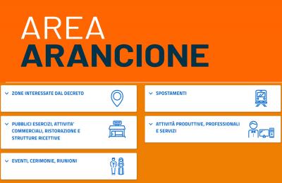Zona arancione: dal 17 maggio solo la Valle D'Aosta è arancione