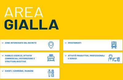 Zona gialla: dal 13 settembre la Sicilia è gialla per altri 15 giorni
