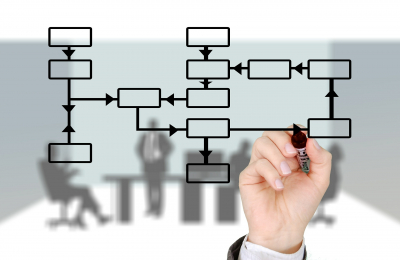 Linea guida di Confindustria per la realizzazione di modelli organizzativi e funzionali
