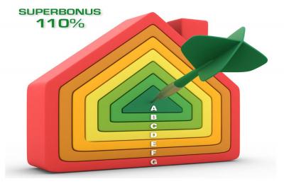 CILA: tutte le novità nel nuovo modello standard per il superbonus