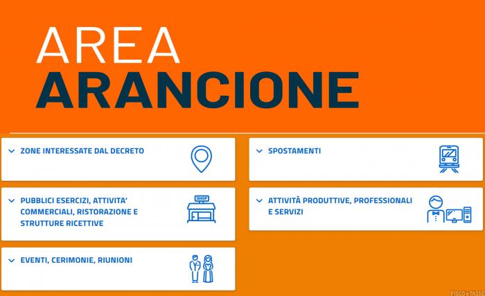 Zona arancione: dal 19 aprile la regione Campania entra in arancione