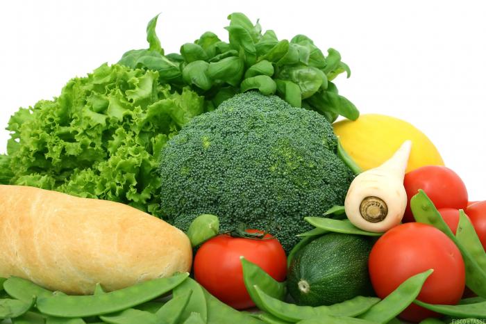 Fiscalità delle cessioni gratuite di beni alimentari per solidarietà e contro lo spreco