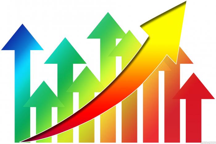 Investimenti in Pmi e start-up innovative: pubblicato il decreto attuativo