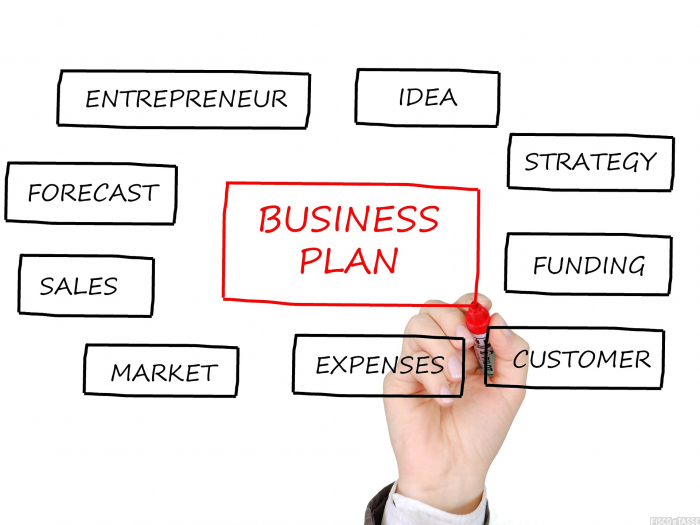 business plan e strategie di promozione