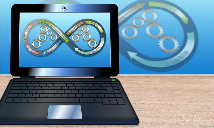 sviluppo software ricerca e sviluppo