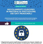Privacy regolamento