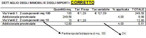 Dettaglio degli Immobili e degli importi - CALCOLO CORRETTO