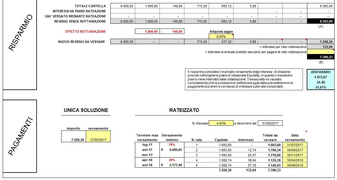 Esempi di calcolo di rottamazione delle cartelle equitalia for Rate equitalia